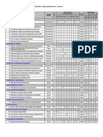 Plan Esp. y Actividades 2014