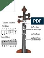 Escala de Do en Violin