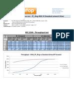 DNA Ip Forward RFC2544