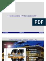 3_3_Funcionamiento y Analisis de Falla Sistema CA