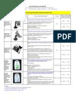 Grossiste Support Auto Voiture Pare Brise Ventouse iPhone 5/ 5S Tarif liste - Legabox