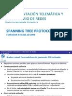Itelar Spanning Tree Protocol - Stp