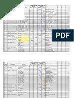 02000 FI CO SD MM PP Integration.xls