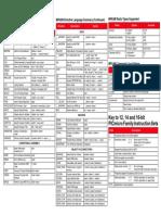 Nemonicosmplab.pdf