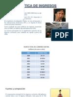 POLÍTICA DE INGRESOS