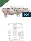 (198358234) 181431503-Abatorizare-suine-ppt