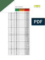 Datos Esfuerzo-Deformacion Barilla