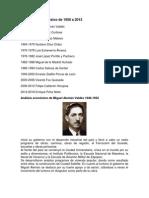 Presidentes de México de 1950 a 2013