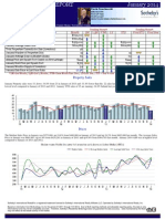 Monterey Homes Market Action Report Real Estate Sales for January 2014
