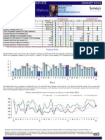 Salinas Monterey Highway Homes Market Action Report Real Estate Sales for January 2014