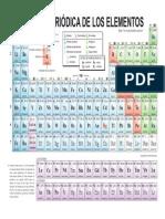Tabla Periodica-color (1)