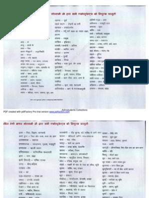 Lalkitab urdu words Meanings in Hindi