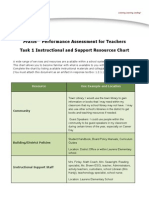 task 1 support resources chart-1