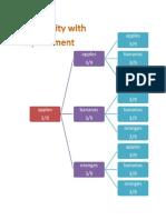 probability project 2 pshaundabryant
