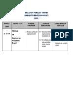 Rancangan Pelajaran Tahunan Rbt Thn4 2014