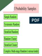 Sample Types Big Slides
