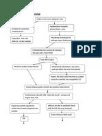 Patogenesis dan Patofisiologi, GK.docx