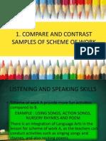 Compare Contrast Scheme of Work