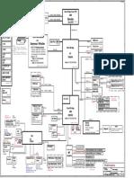 DV6-AMD