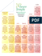 24 Character Strengths