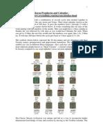 2012 Mayan Prophecies and Calendar