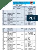 Cartel de Unidades de Aprendizaje 2009 r