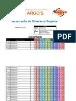 Simulacro Regional 09-02-2014