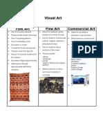Characteristics of FOLK ART