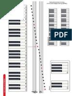 Las Notas en El Piano