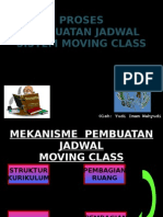 Materi Presentasi Moving Class