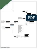 Mapa Estructura Grupal (2)