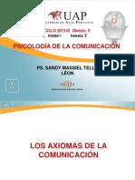2. PSICOLOGÍA DE LA COMUNICACIÓN