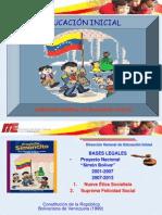 Desarrollo Curricular[1]