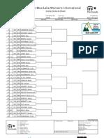 Blue Lake Classic 2009 singles draw