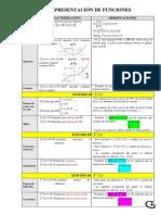 32397432 Completo Esquema Para Representacion de Funciones