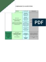 accueil loisirs point réglementaire pdf