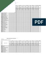 Senarai Transit Kelas Pjk Pbs 2014