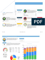 lms reportcard 2012 2013