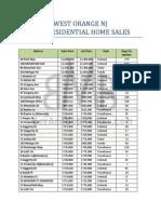 West Orange NJ List of Homes Sold in 2013