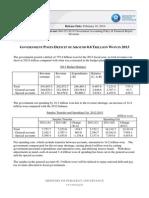 South Korea - 2013 Budget Balance
