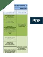 Cronograma de Actividades BPA Para Mora y Naranja(1)