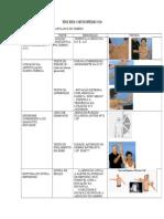 70742174 Testes Ortopedicos