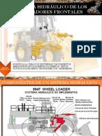 Curso Sistema Hidraulico Cargadores Frontales