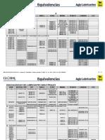 Equivalencias industriales_agip.pdf
