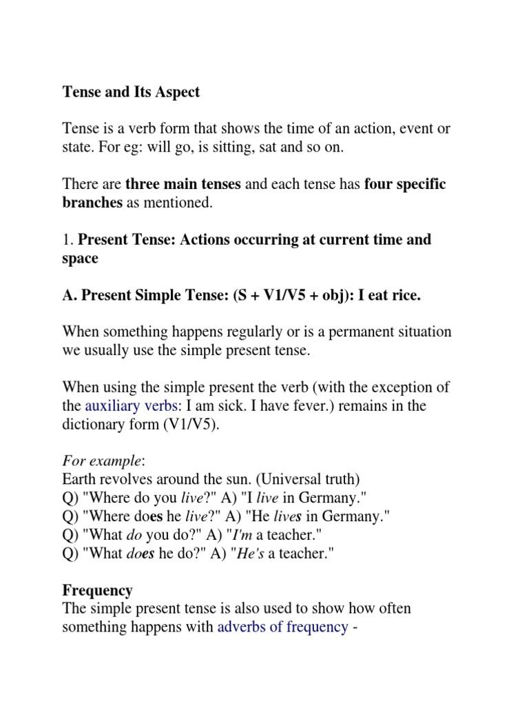 Tense and Its Aspect | Grammatical Tense | Perfect (Grammar)