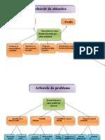 Arborii Si Diagrama Gantt
