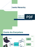 Events_hierarchy.ppt