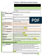 modern chemistry planning guide sy 13-14 draft