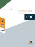 3DPrinting Info
