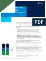 Microsoft Computing  Safety Index (MCSI) 2013